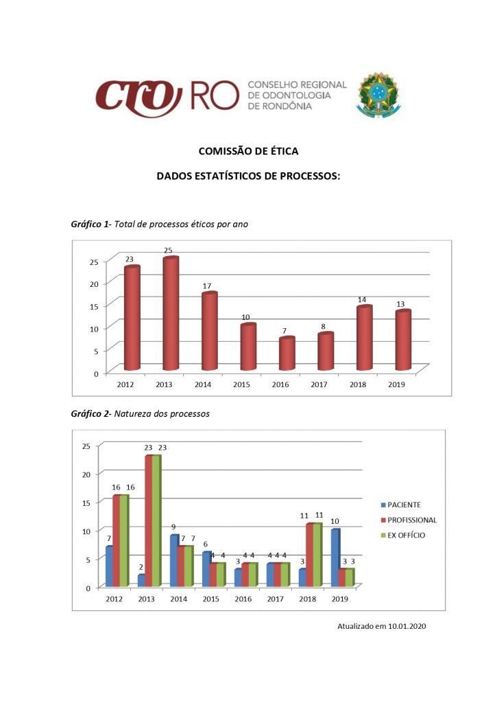 DADOS ESTATÍSTICOS DE PROCESSOS 2012 A 2019_page-0001